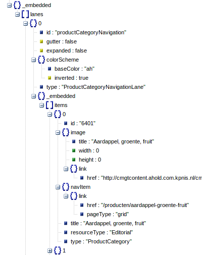 How to parse complicated json trees